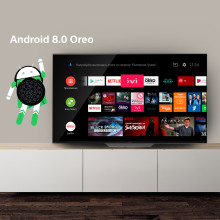 Android 8.0 на телевизорах Sony BRAVIA