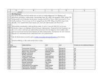 Lista över vårdcentraler med psykolog