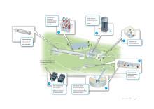 STANLEY Security säkrar europeiska forskningsanläggningen ESS i Lund
