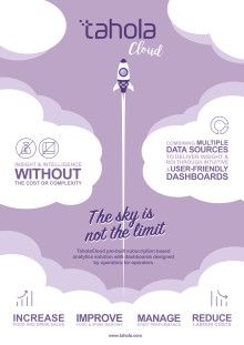 TaholaCloud - The sky is not the limit.