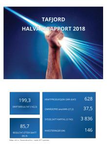 Halvårsrapport 2018