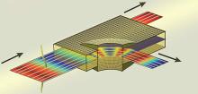 Metamaterial öppnar för helt nya möjligheter inom optiken