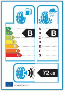 Uudet rengasluokitukset tulevat: Mitä autoilijan täytyy niistä tietää?