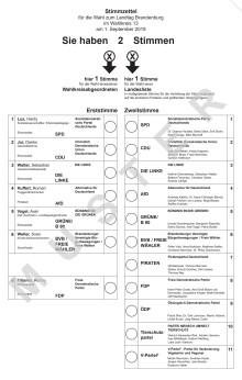 Muster Stimmzettel LTWahl 2019
