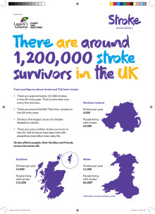 Facts and figures about stroke and TIA/mini-stroke