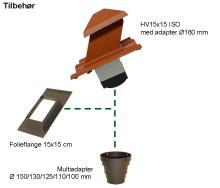 Flexaftræk med indbygget isoleringselement