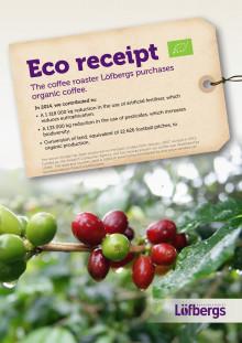 Eco receipt 2014 Löfbergs