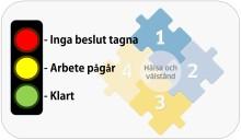 Gör vi det som krävs för att möta hälsoutmaningen och öka Sveriges konkurrenskraft? – Riksdagsseminarium idag