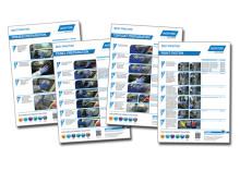 Norton Automotive Aftermarket Application Posters