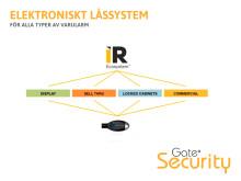 IR Ecosystem, elektroniskt varularm