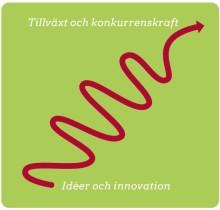 Pressinbjudan: Innovationscenter för landsbygden bjuder skånska riksdagspolitiker till dialogmöte