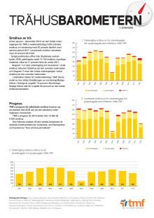 Trähusbarometern 1 2019