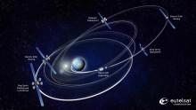 Despliegue exitoso de antenas marca nuevo hito para satélite todo eléctrico EUTELSAT 115 West B