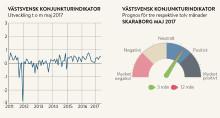 Stor optimism hos Skaraborgs företagare