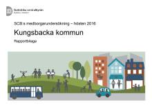 SCB Medborgarundersökning rapportbilaga