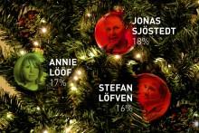 Svenskarnas julbordsfavoriter 2017? Julskinka, Jansson och… Jonas Sjöstedt (V)