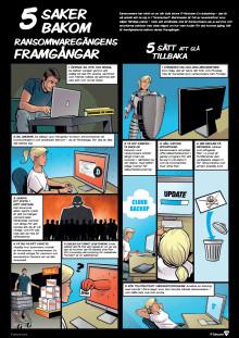 Infografik: 5 saker bakom ransomwaregängens framgångar