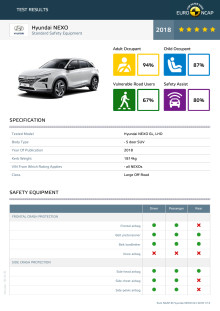 Hyundai NEXO - datasheet October 2018