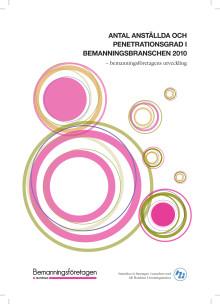 Antal anställda och penetrationsgrad i bemanningsbranschen 2010