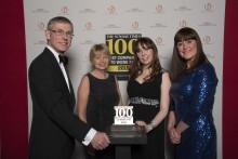 ID Medical remains stalwart placed yet again in The Sunday Times 100 Best Companies to Work for 2015