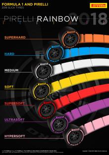 Pirelli presenterar nya däcken till Formel 1 2018