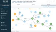Nya versionen av Sophos Intercept X använder avancerad djupinlärning och prediktiv analys