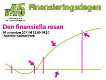 Finansiering av företag i olika stadier av sin utveckling
