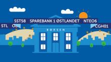 SpareBank 1 Østlandet med godt kvartalsresultat og planer om børsnotering i juni