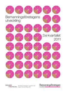 Omsättningsstatistik 3 kv 2011