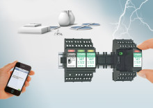 Plugtrab PT-IQ Intelligent Surge Protection