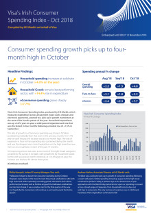 Halloween sees Irish consumer spending growth hit four-month high in October (+4.0%)