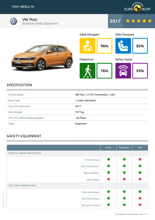 VW Polo - datasheet