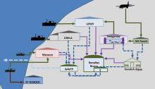 Industriell symbios ger radikalt mindre miljöbelastning