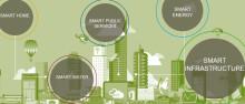 Endring gjennom digitalisering – energibransjen på nye veier