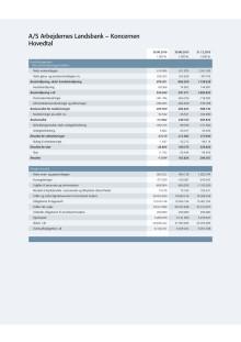 Faktaark til halvårsregnskab 2016