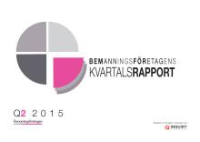 Kvartalsrapporten Q2 2015: God kompetensförsörjning centralt för industrin
