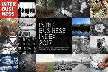 Nytt index: Storföretagen som vinner hållbarhetskampen