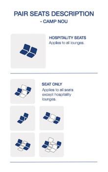 FC Barcelona - garanterat sittplatser bredvid varandra / Guaranteed seats in pairs