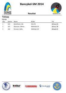 Resultat Bancykel SM 2014, Sprint