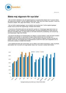 Statistik från Bil Sweden