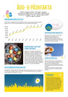 Ägg- och påskfakta