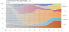 Golvmaterialen som ökade i försäljning 2013
