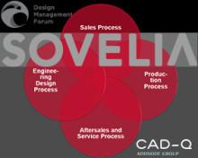 Få mere tid til innovation med Sovelia Lean PLM