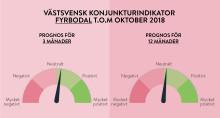 Höstsäsong- men fortsatt högtryck i Fyrbodal