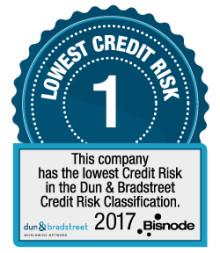 Flowrox: Lowest Credit Risk Classification