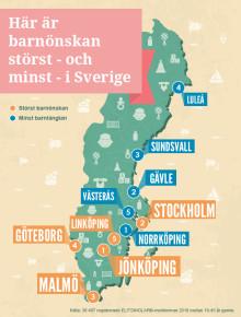 hemsida sex stor i norrköping