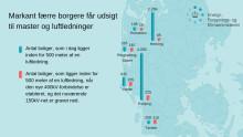 Markant færre master og luftledninger i Syd- og Vestjylland
