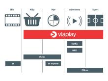 Viaplay lanserar digital köpfilm