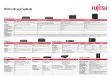Fujitsu Positioning Card - Storage