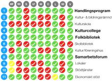 """""""Kulturpartiets valmanifest"""": Förslagen som det råder delade meningar om"""